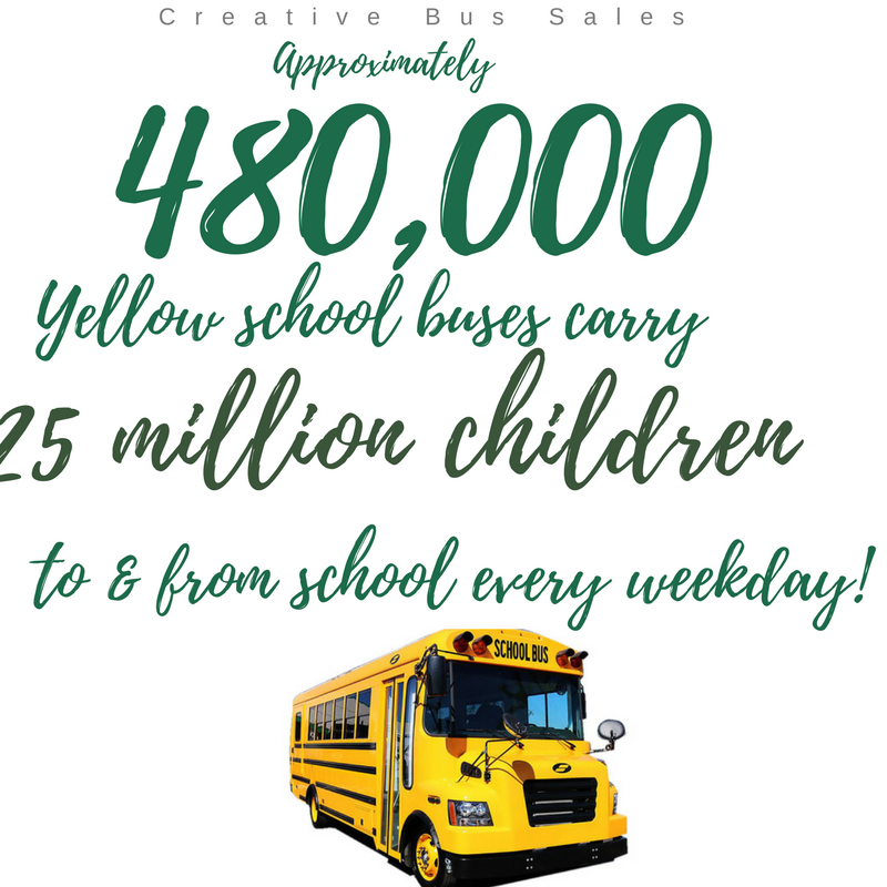 Approximately 480,000 yellow school buses-13.png